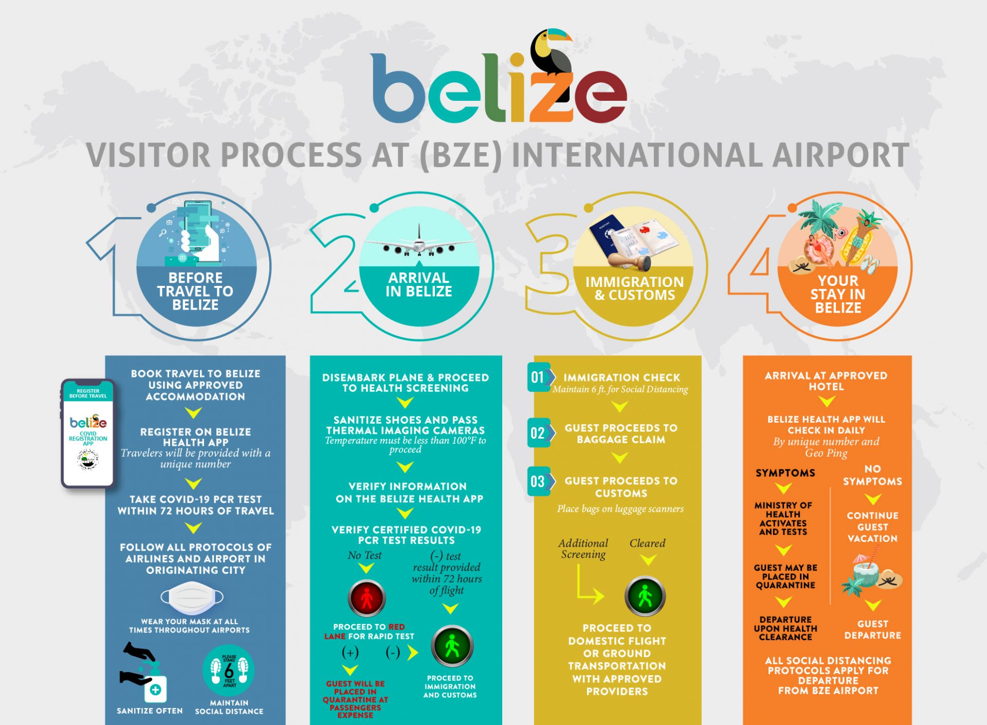 what-to-expect-upon-arrival-in-belize